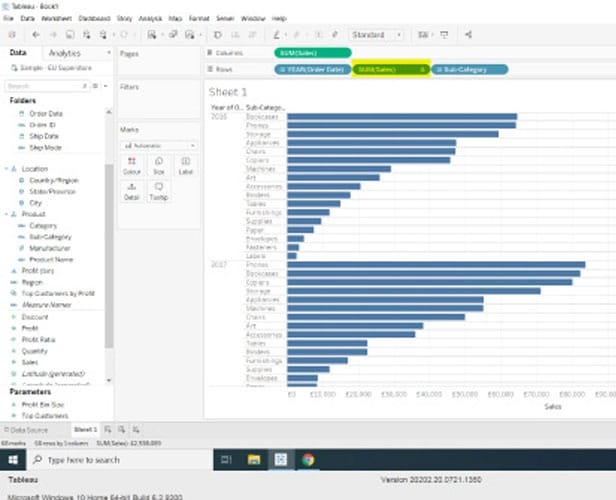 Developing data-driven excellence across a whole organisation