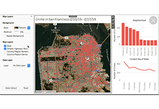 Three things we love about Tableau 2019.2