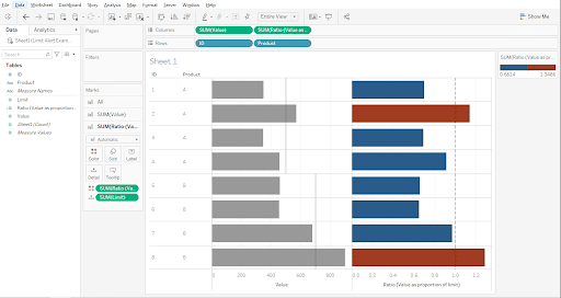 How can I Create Data Driven Alerts using Tableau Server?