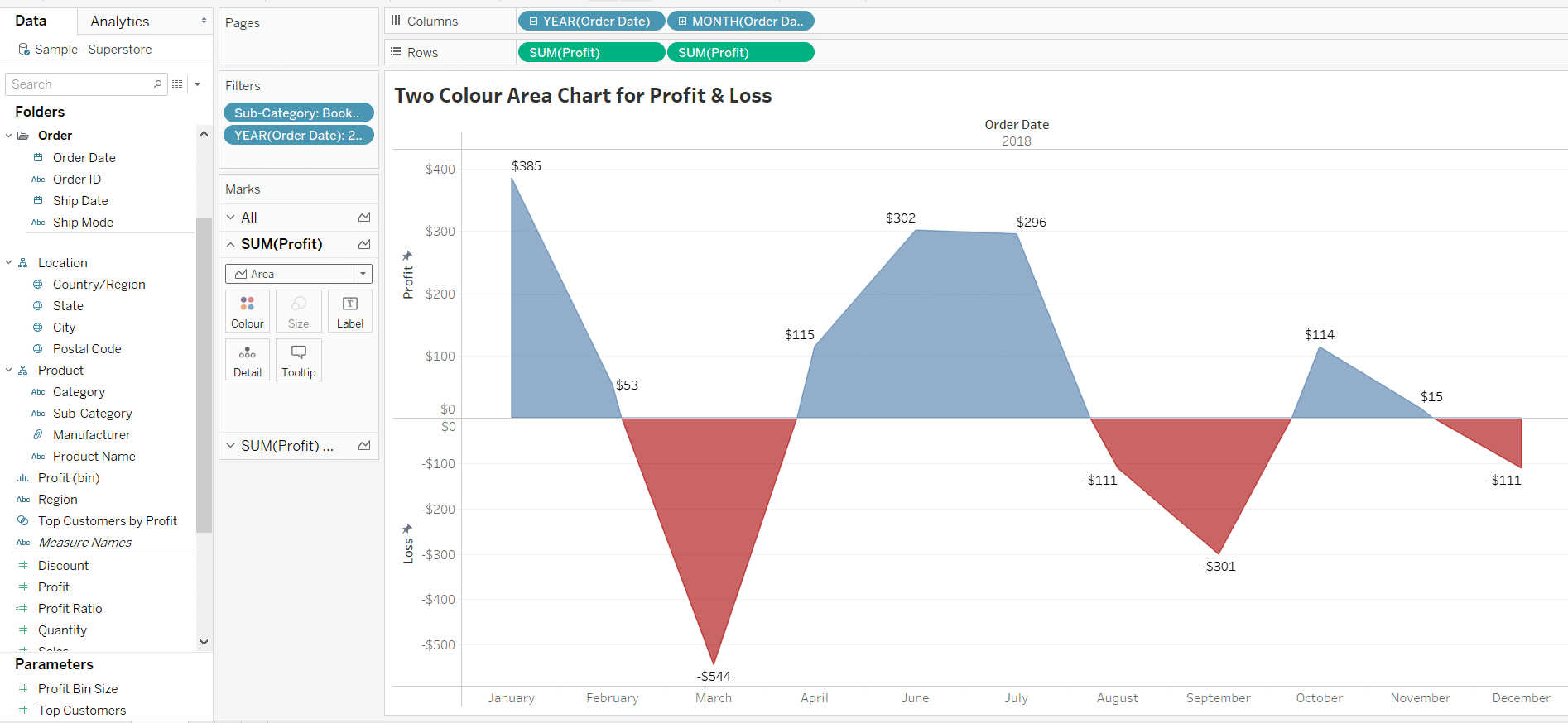 How to build a Two Colour Area Chart in Tableau