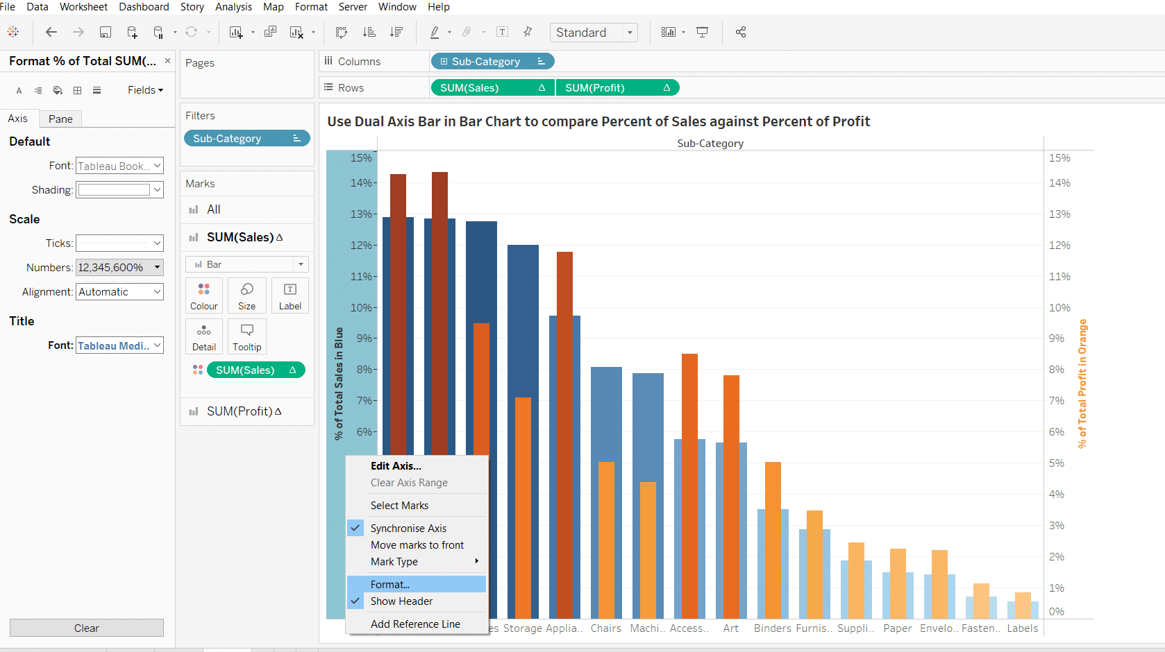 How to build a Dual Axis Bar in Bar Chart to compare Percent of Sales against Percent of Profit